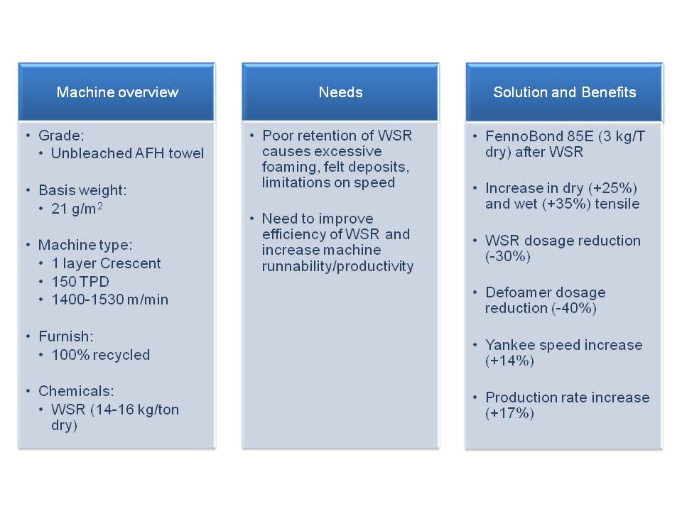 Figure 4: Summary of the towel trial with FennoBond 85E