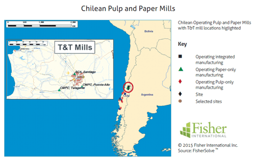 Chile – Modest T&T business with recent growth