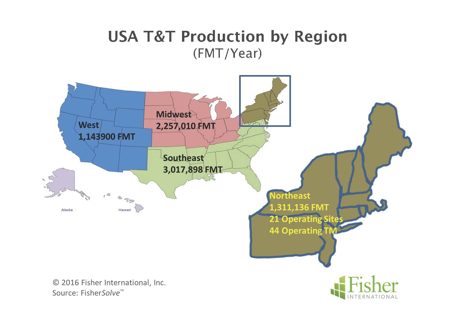 Northeast United States – A mix of T&T machine vintages, sizes and ...